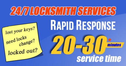 Mobile Gants Hill Locksmith Services
